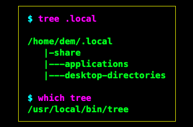 Unix/Linux Folder Tree • View directory hierarchy structure